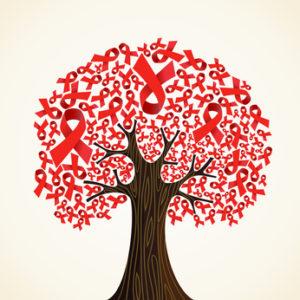 Plantes, VIH et SIDA